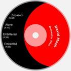 EncasedInTime-CD